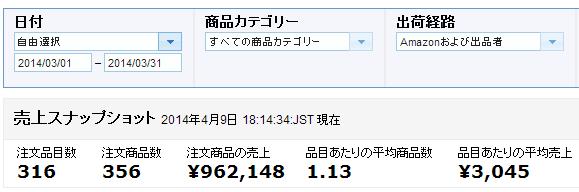 Amazon売上100万円