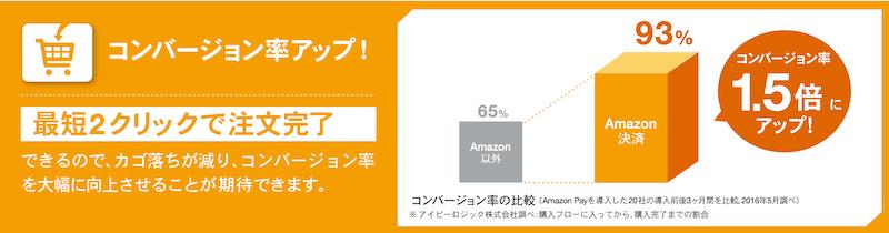 Amazon Payメリット